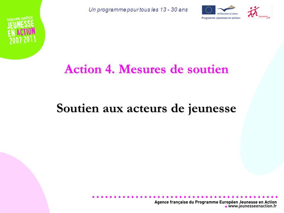 Un programme pour tous les 13 - 30 ans Action 4. Mesures de soutien Soutien aux acteurs de jeunesse