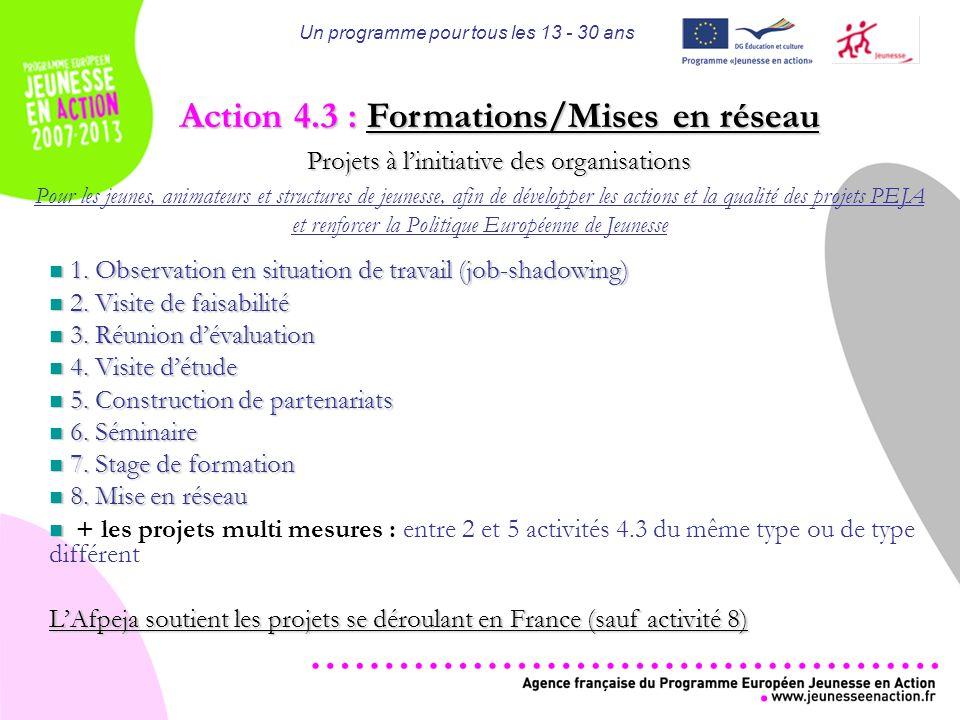 Un programme pour tous les 13 - 30 ans Action 4.3 : Formations/Mises en réseau Projets à linitiative des organisations Pour les jeunes, animateurs et structures de jeunesse, afin de développer les actions et la qualité des projets PEJA et renforcer la Politique Européenne de Jeunesse 1.
