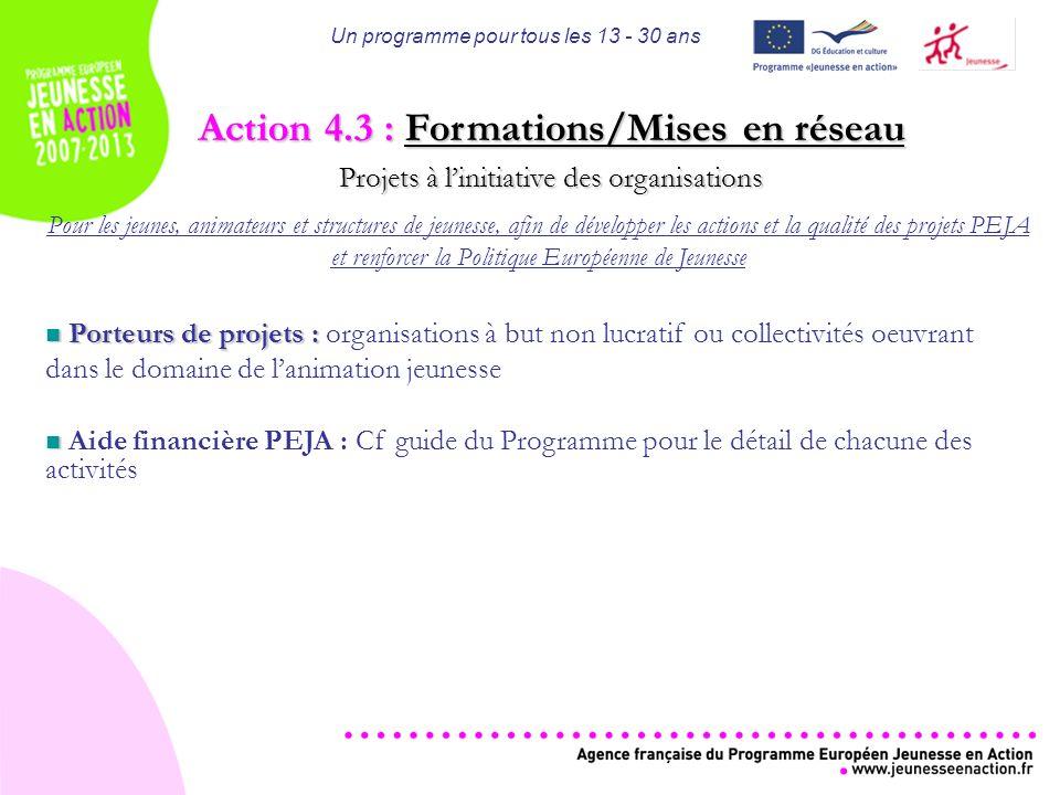 Un programme pour tous les 13 - 30 ans Action 4.3 : Formations/Mises en réseau Projets à linitiative des organisations Pour les jeunes, animateurs et structures de jeunesse, afin de développer les actions et la qualité des projets PEJA et renforcer la Politique Européenne de Jeunesse Porteurs de projets : Porteurs de projets : organisations à but non lucratif ou collectivités oeuvrant dans le domaine de lanimation jeunesse Aide financière PEJA : Cf guide du Programme pour le détail de chacune des activités
