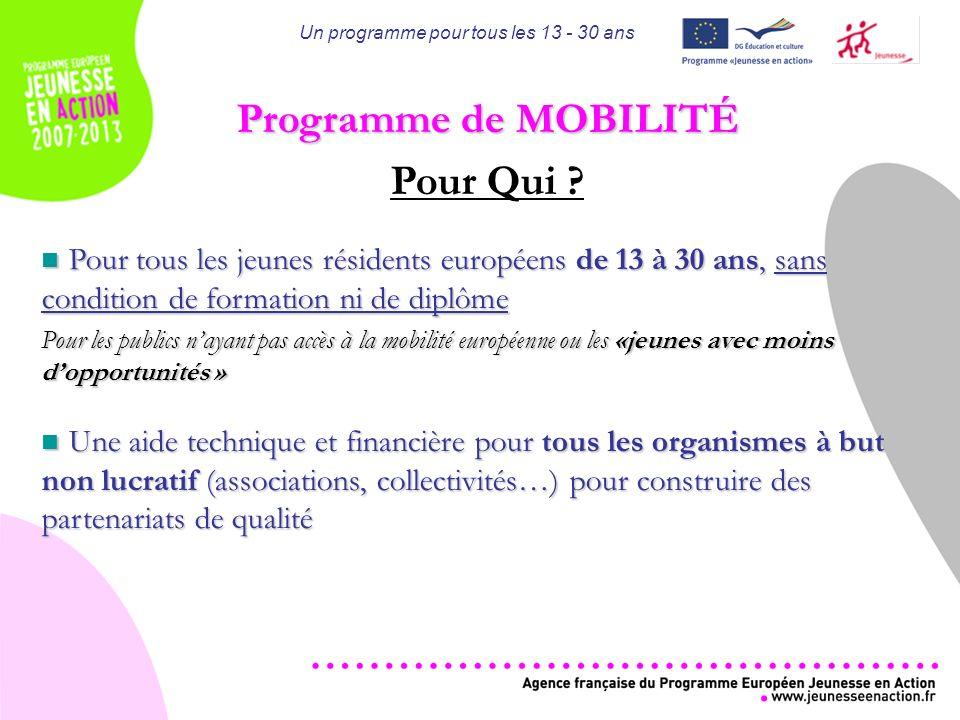 Un programme pour tous les 13 - 30 ans Programme de MOBILITÉ Pour Qui .
