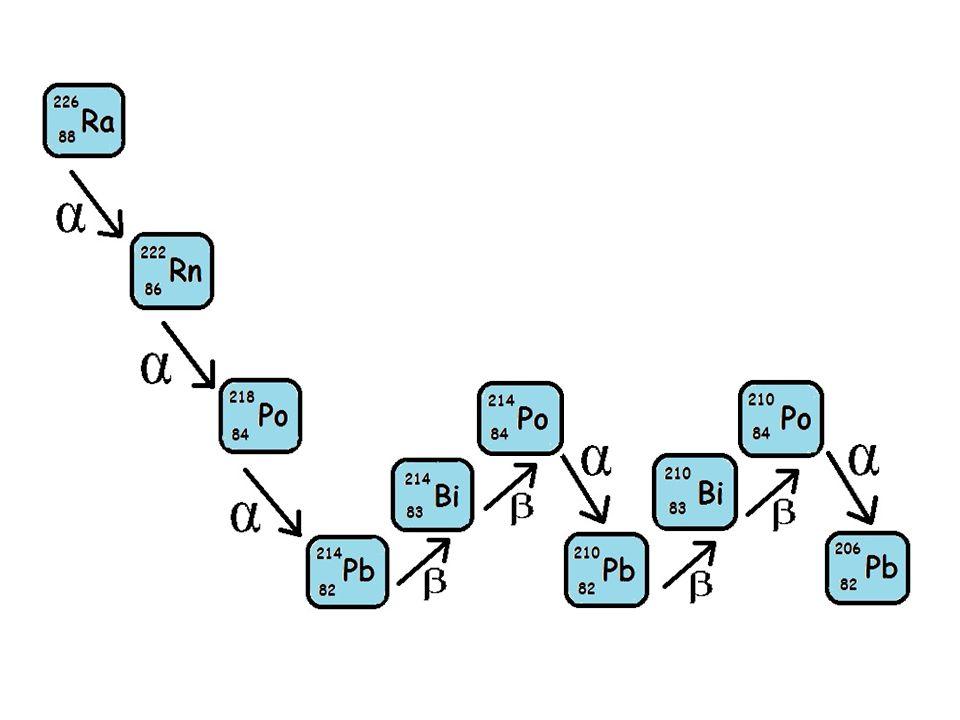 Ici apparaîtra la désintégration de luranium jusquau radon (en format.avi)