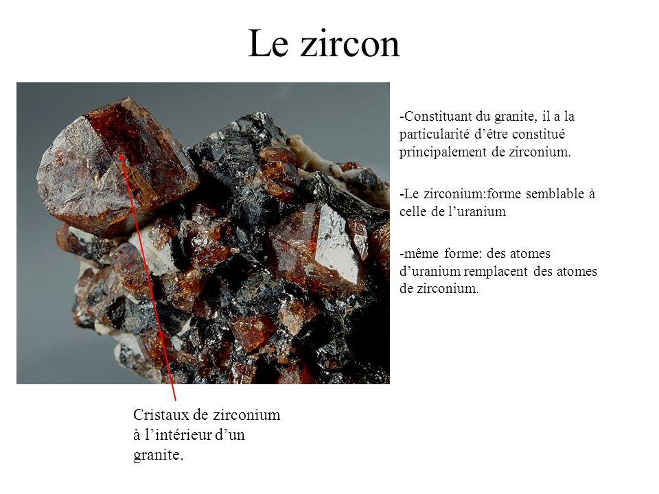 Le zircon -Constituant du granite, il a la particularité dêtre constitué principalement de zirconium.