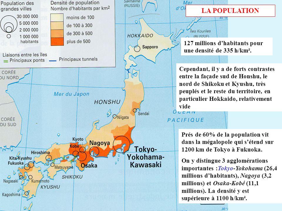 LA POPULATION 127 millions dhabitants pour une densité de 335 h/km². Cependant, il y a de forts contrastes entre la façade sud de Honshu, le nord de S