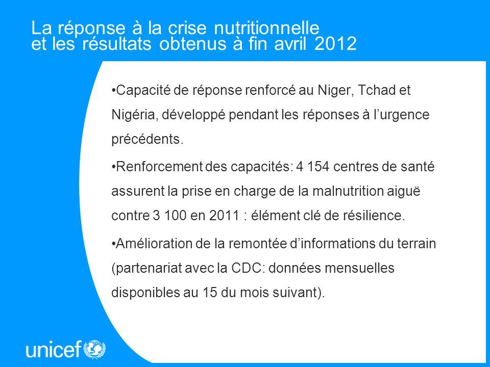 Capacité de réponse renforcé au Niger, Tchad et Nigéria, développé pendant les réponses à lurgence précédents. Renforcement des capacités: 4 154 centr
