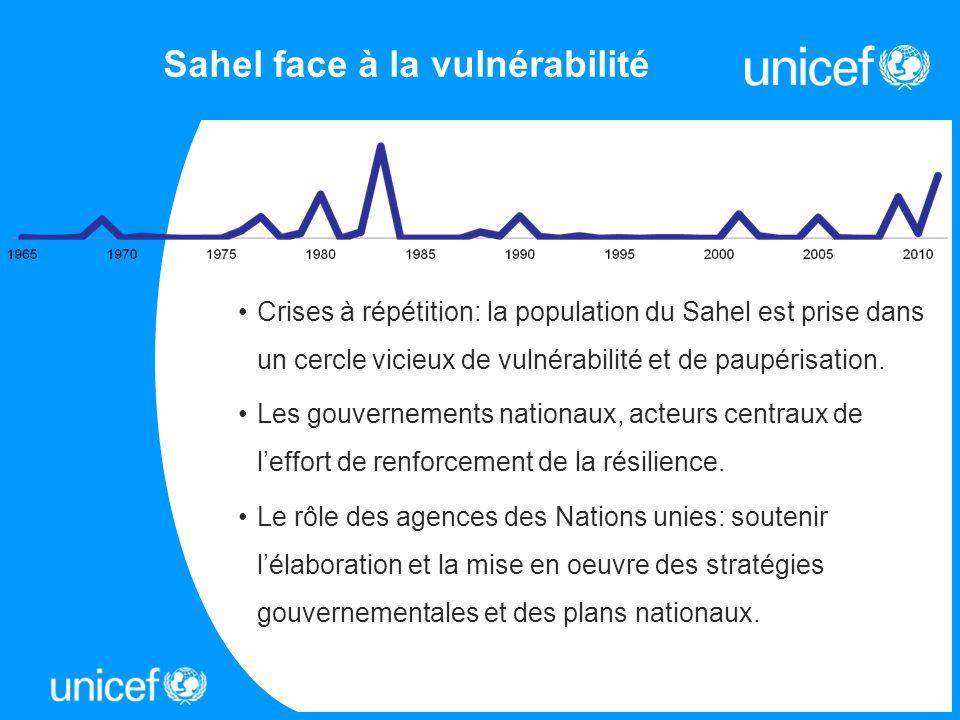 Sahel face à la vulnérabilité Crises à répétition: la population du Sahel est prise dans un cercle vicieux de vulnérabilité et de paupérisation. Les g