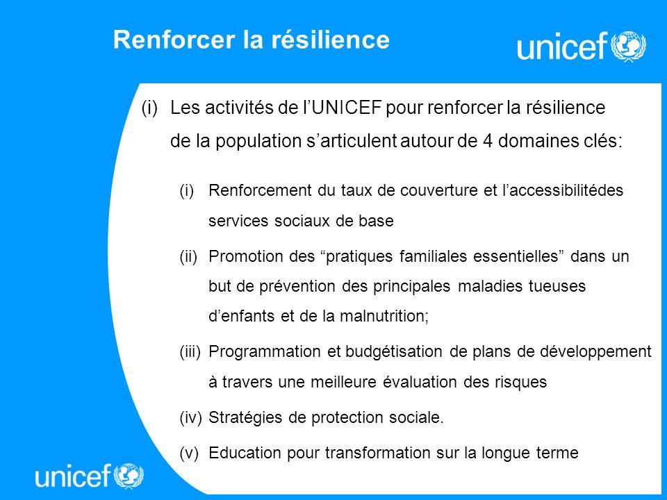 (i)Les activités de lUNICEF pour renforcer la résilience de la population sarticulent autour de 4 domaines clés: Renforcer la résilience (i)Renforceme