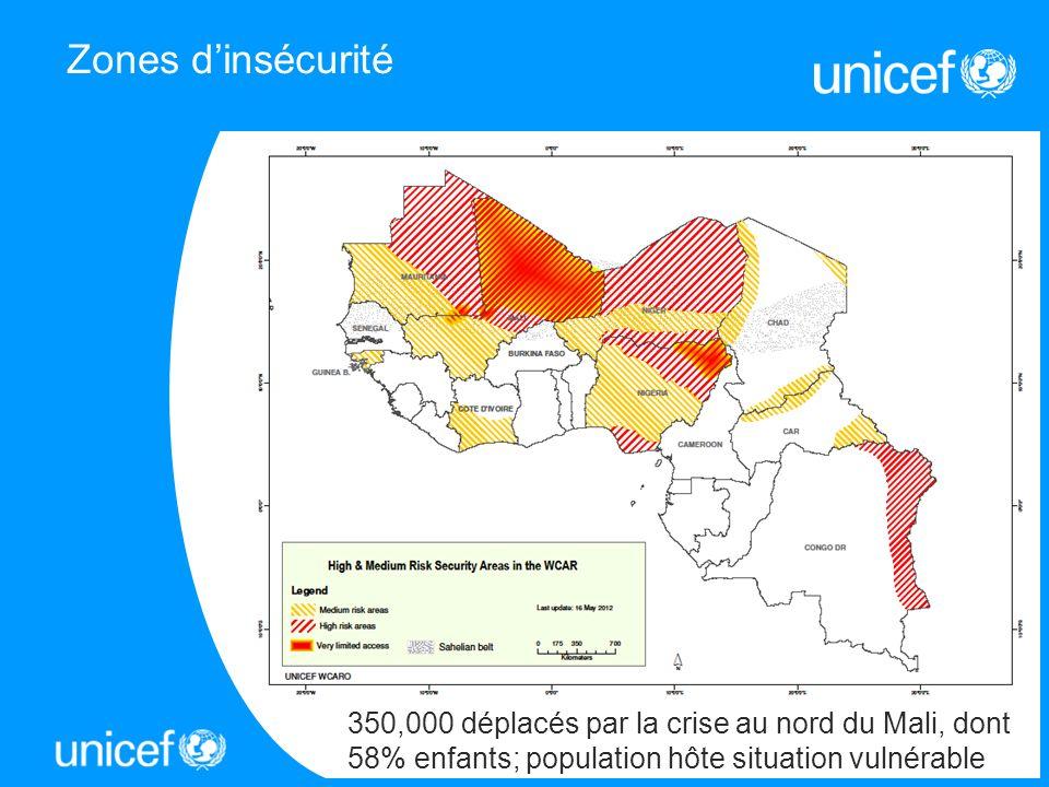 Zones dinsécurité 350,000 déplacés par la crise au nord du Mali, dont 58% enfants; population hôte situation vulnérable