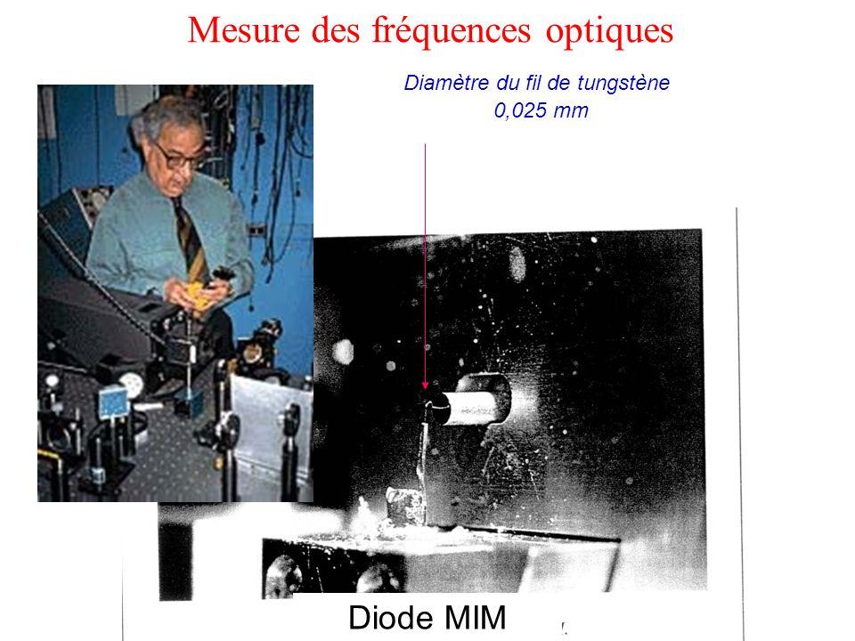 0.1 mm Diamètre du fil de tungstène 0,025 mm Diodes Schottky: fonctionnent jusque dans domaine Submillimétrique Diodes Métal-Isolant-Métal: fonctionnent du domaine submillimétrique au domaine optique Mesure des fréquences optiques Diode MIM