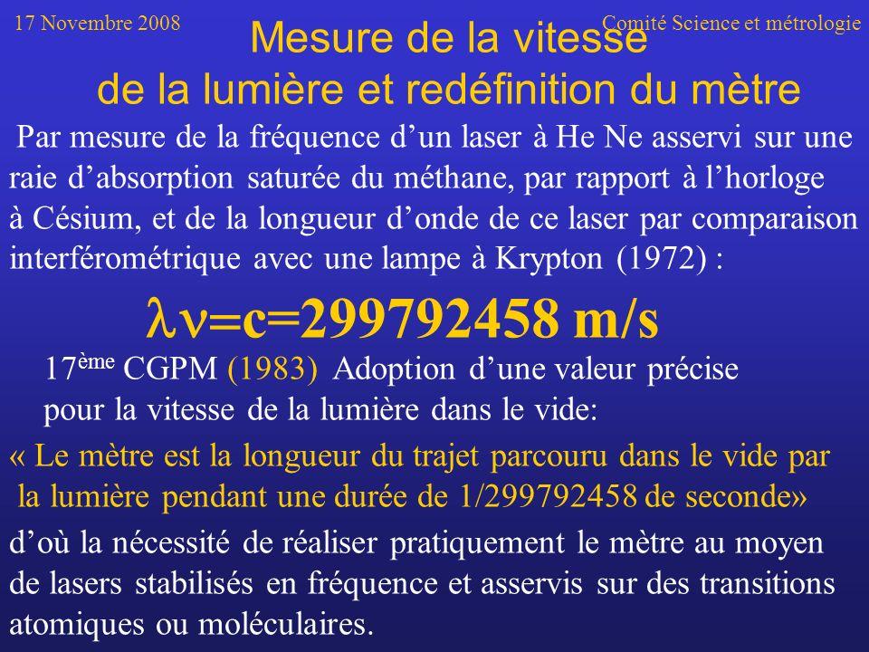 17 Novembre 2008Comité Science et métrologie c=299792458 m/s 17 ème CGPM (1983) Adoption dune valeur précise pour la vitesse de la lumière dans le vide: « Le mètre est la longueur du trajet parcouru dans le vide par la lumière pendant une durée de 1/299792458 de seconde» doù la nécessité de réaliser pratiquement le mètre au moyen de lasers stabilisés en fréquence et asservis sur des transitions atomiques ou moléculaires.