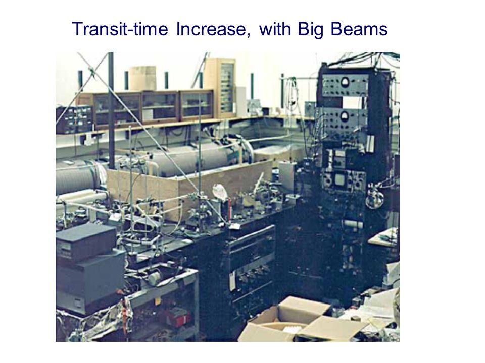 Transit-time Increase, with Big Beams