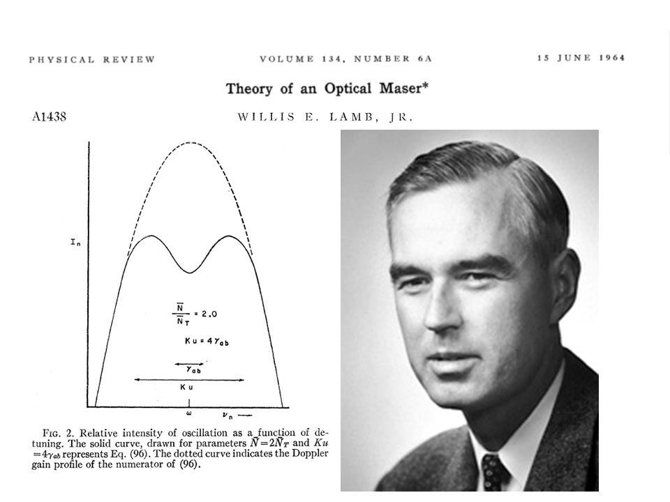 NMIJ PTB NMI-A NMIJ IMGC PTB Volume measurement by optical interferometry Different types of interferometers