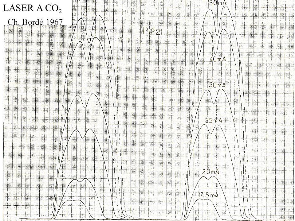 LASER A CO 2 Ch. Bordé 1967