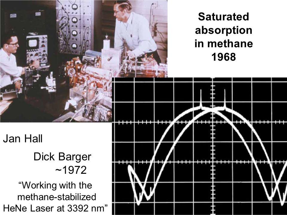 Poorman Relief Mine, Colorado, 1969 3.39 μm tunable Laser locked to 30 m Cavity CH 4 –stabilized HeNe 3.39 μm Laser