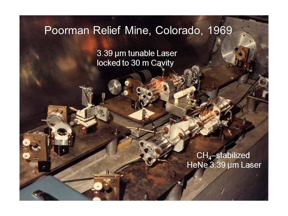 HeNe fringes At 3.39 μm Krypton fringes At 605.7 nm 4 x10 -9 in 300 s APL 22, 196 (1973)
