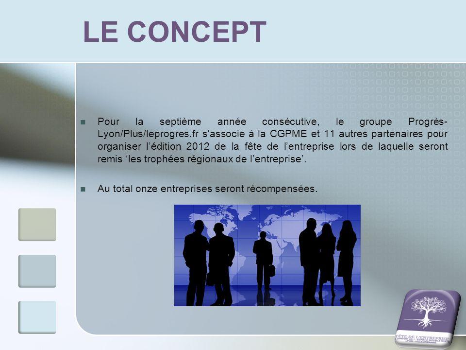 LE CONCEPT Pour la septième année consécutive, le groupe Progrès- Lyon/Plus/leprogres.fr sassocie à la CGPME et 11 autres partenaires pour organiser l