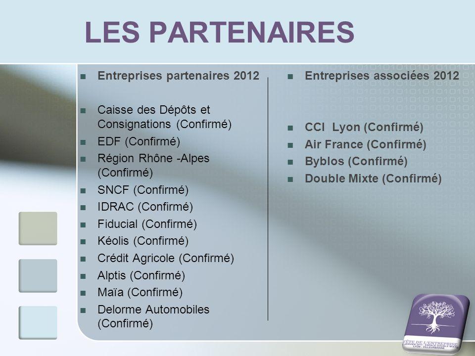 LES PARTENAIRES Entreprises partenaires 2012 Caisse des Dépôts et Consignations (Confirmé) EDF (Confirmé) Région Rhône -Alpes (Confirmé) SNCF (Confirm