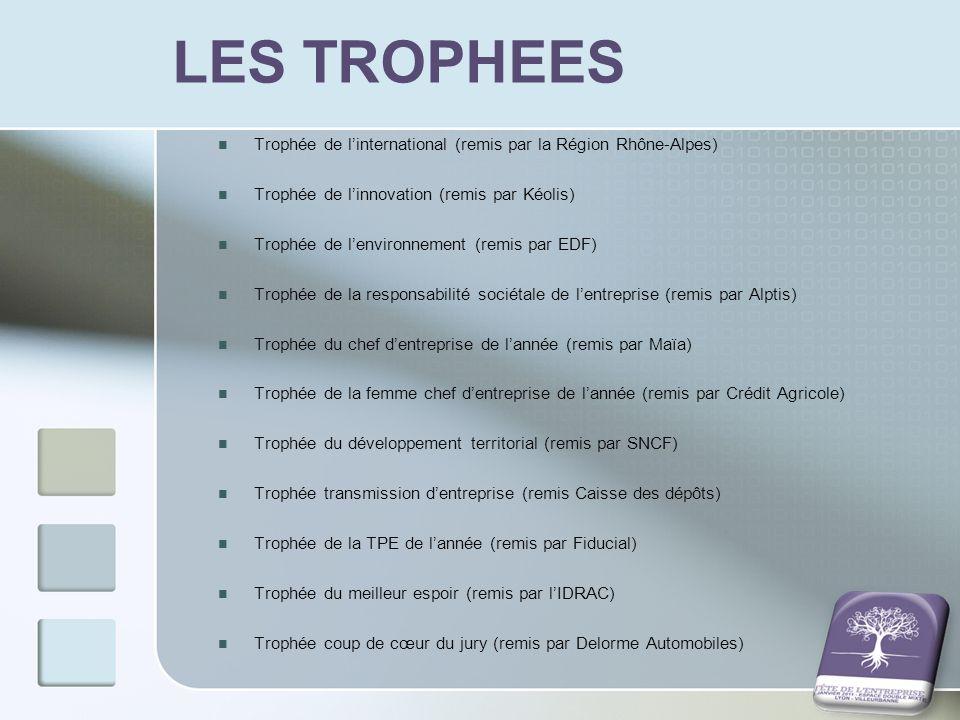 LES TROPHEES Trophée de linternational (remis par la Région Rhône-Alpes) Trophée de linnovation (remis par Kéolis) Trophée de lenvironnement (remis pa