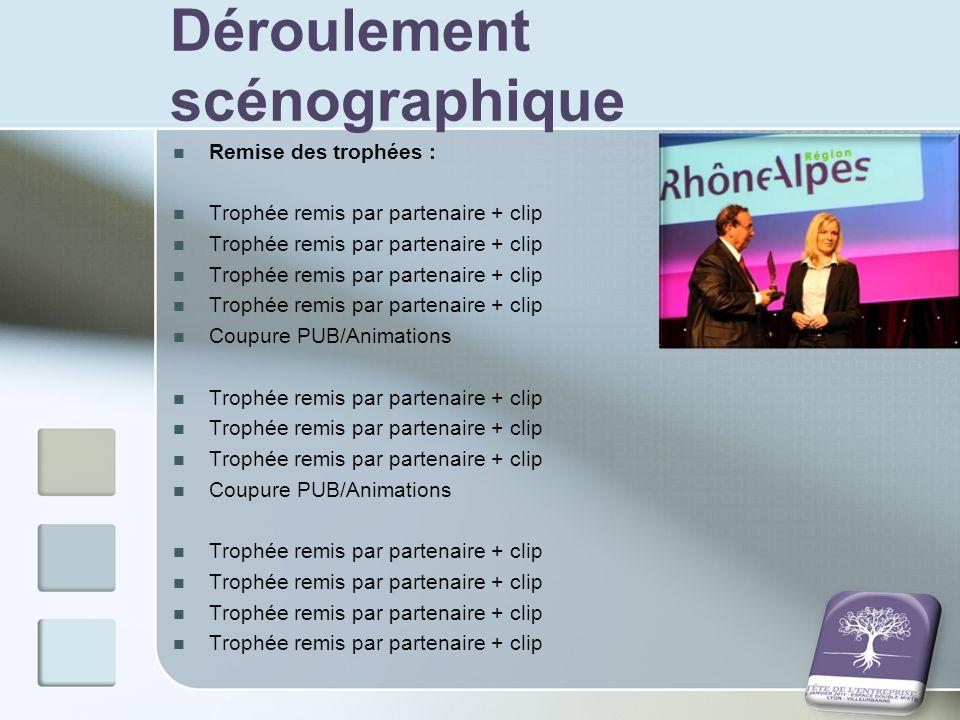 Déroulement scénographique Remise des trophées : Trophée remis par partenaire + clip Coupure PUB/Animations Trophée remis par partenaire + clip Coupur