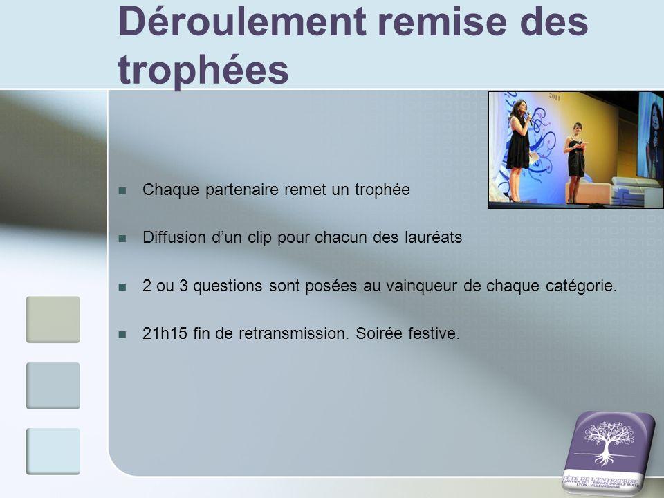 Déroulement remise des trophées Chaque partenaire remet un trophée Diffusion dun clip pour chacun des lauréats 2 ou 3 questions sont posées au vainque