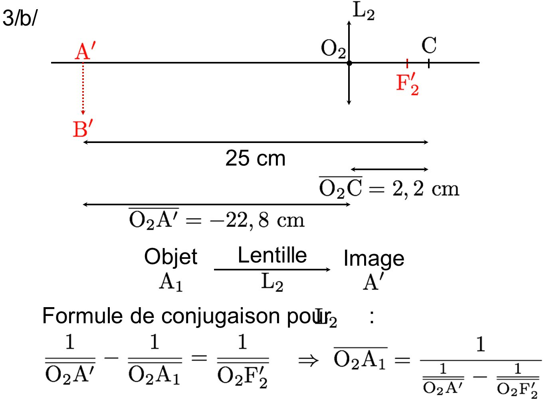 3/b/ 25 cm Objet Lentille Image Formule de conjugaison pour :