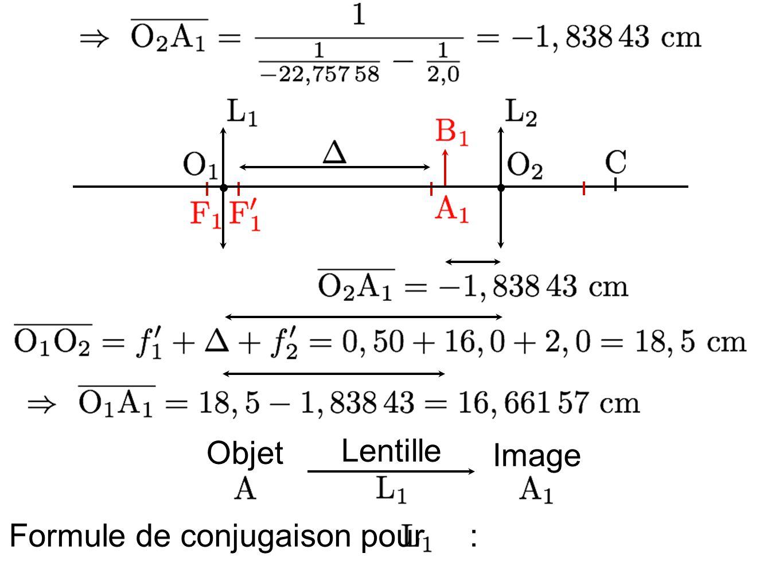 Lentille Image Objet Formule de conjugaison pour :