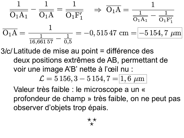 3/c/ Latitude de mise au point = différence des deux positions extrêmes de AB, permettant de voir une image AB nette à lœil nu : Valeur très faible :