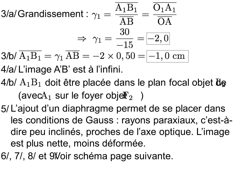3/a/Grandissement : 3/b/ 4/a/Limage AB est à linfini. 4/b/ doit être placée dans le plan focal objet de (avec sur le foyer objet ) 5/ Lajout dun diaph