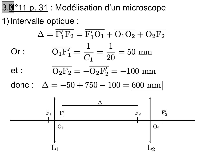 3.3 N°11 p. 31 : Modélisation dun microscope 1)Intervalle optique : Or : donc : et :
