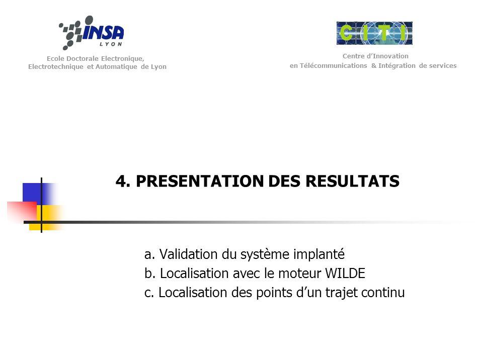 Ecole Doctorale Electronique, Electrotechnique et Automatique de Lyon Centre dInnovation en Télécommunications & Intégration de services 4. PRESENTATI