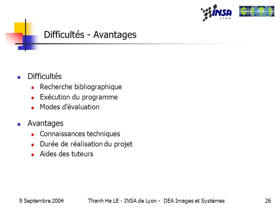 9 Septembre 2004 Thanh Ha LE - INSA de Lyon - DEA Images et Systèmes26 Difficultés - Avantages Difficultés Recherche bibliographique Exécution du prog