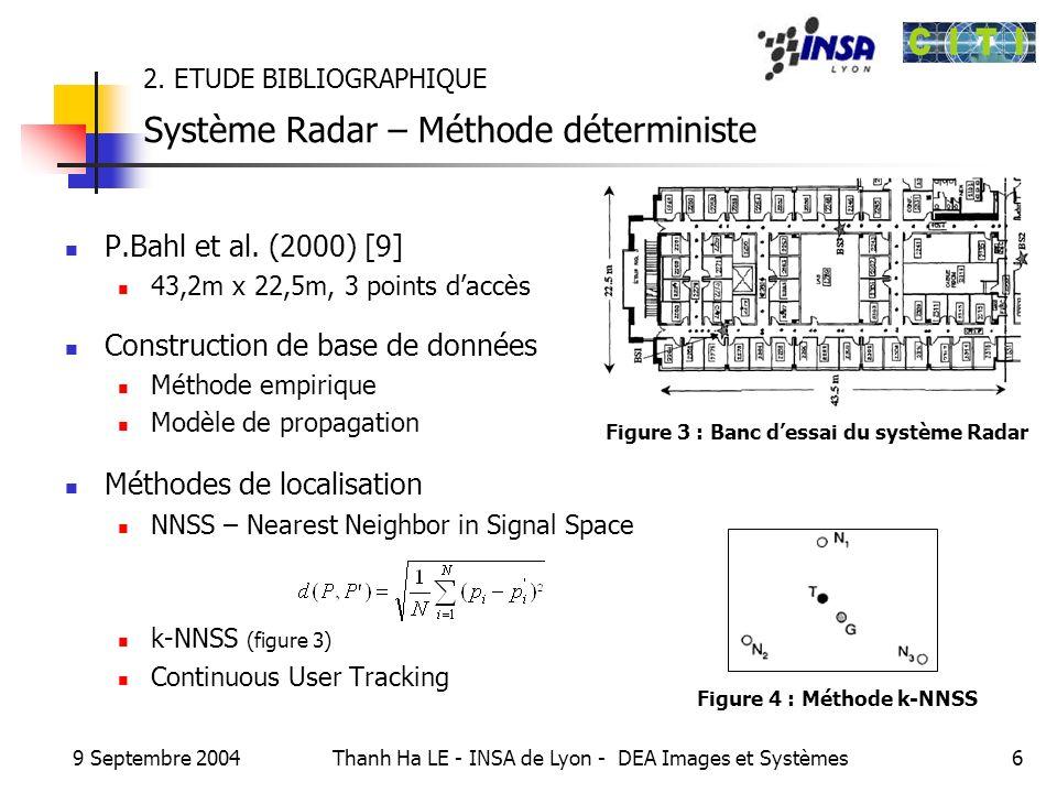 9 Septembre 2004 Thanh Ha LE - INSA de Lyon - DEA Images et Systèmes6 2. ETUDE BIBLIOGRAPHIQUE Système Radar – Méthode déterministe P.Bahl et al. (200