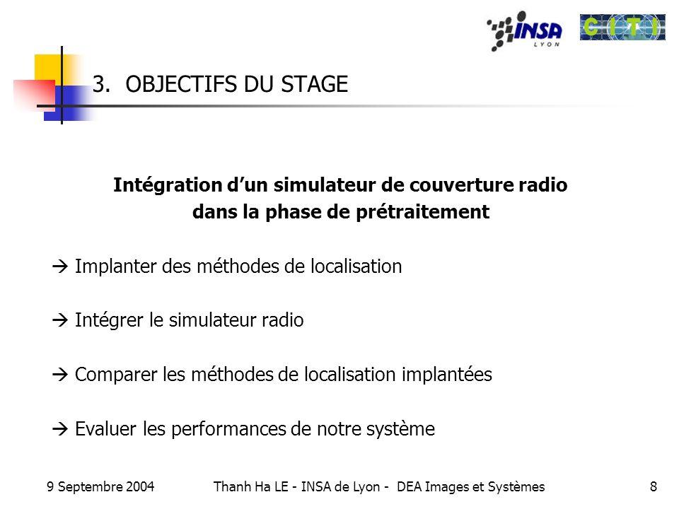 9 Septembre 2004 Thanh Ha LE - INSA de Lyon - DEA Images et Systèmes8 3. OBJECTIFS DU STAGE Intégration dun simulateur de couverture radio dans la pha