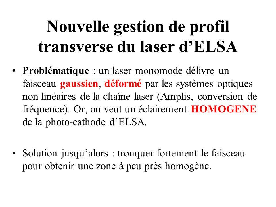 Nouvelle gestion de profil transverse du laser dELSA Problématique : un laser monomode délivre un faisceau gaussien, déformé par les systèmes optiques non linéaires de la chaîne laser (Amplis, conversion de fréquence).