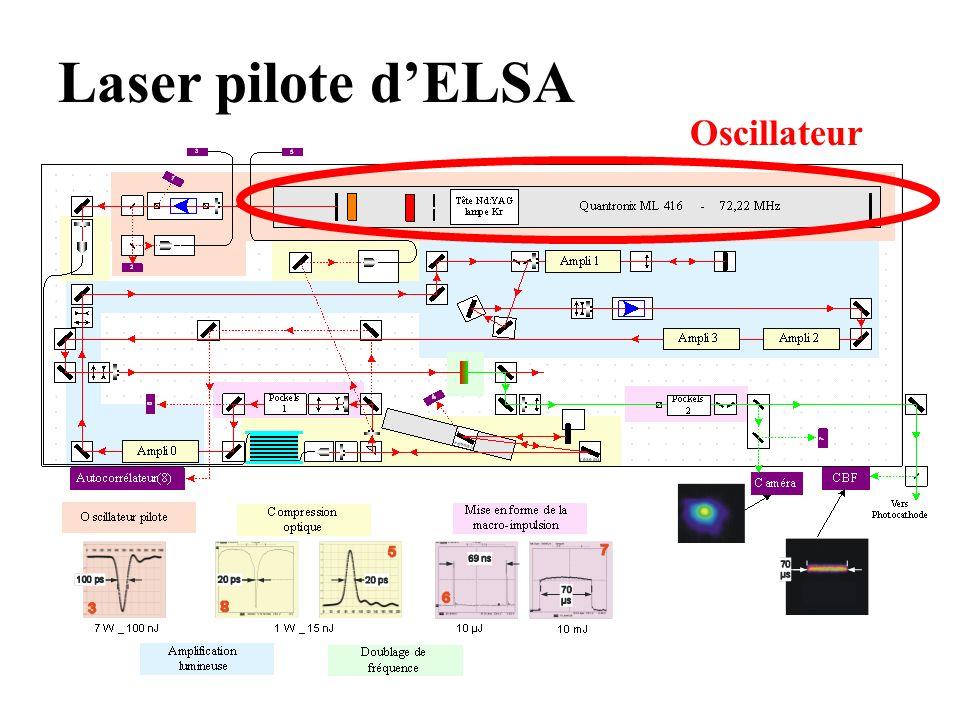Laser pilote dELSA Oscillateur