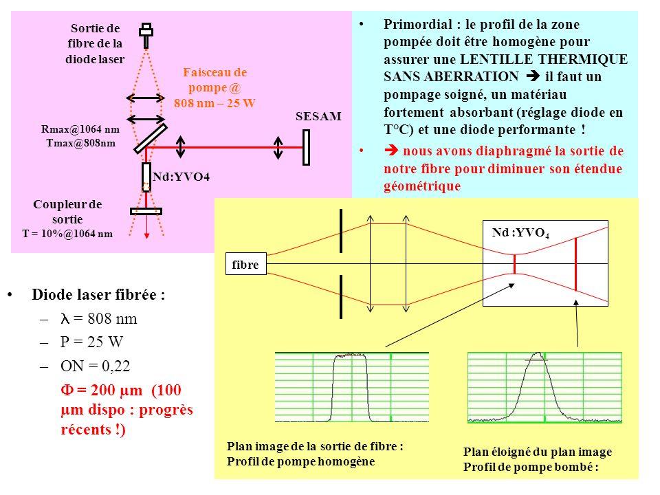 Diode laser fibrée : – = 808 nm –P = 25 W –ON = 0,22 – = 200 µm (100 µm dispo : progrès récents !) Nd :YVO 4 Plan image de la sortie de fibre : Profil de pompe homogène Plan éloigné du plan image Profil de pompe bombé : Coupleur de sortie T = 10%@1064 nm Rmax@1064 nm Tmax@808nm SESAM Faisceau de pompe @ 808 nm – 25 W Sortie de fibre de la diode laser Nd:YVO4 fibre Primordial : le profil de la zone pompée doit être homogène pour assurer une LENTILLE THERMIQUE SANS ABERRATION il faut un pompage soigné, un matériau fortement absorbant (réglage diode en T°C) et une diode performante .