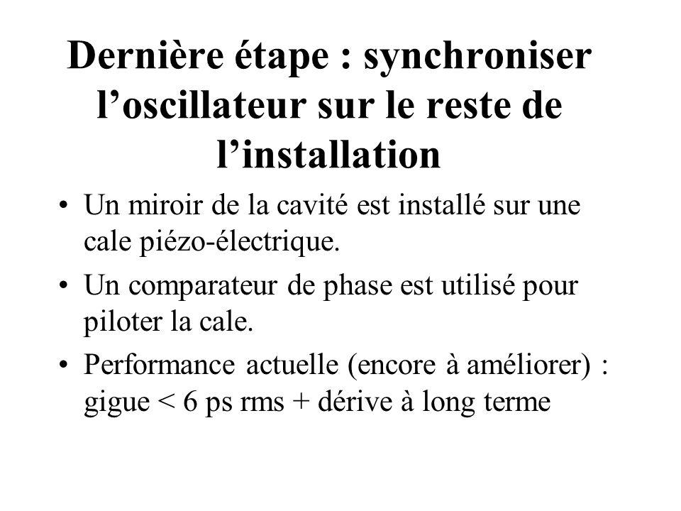 Dernière étape : synchroniser loscillateur sur le reste de linstallation Un miroir de la cavité est installé sur une cale piézo-électrique.