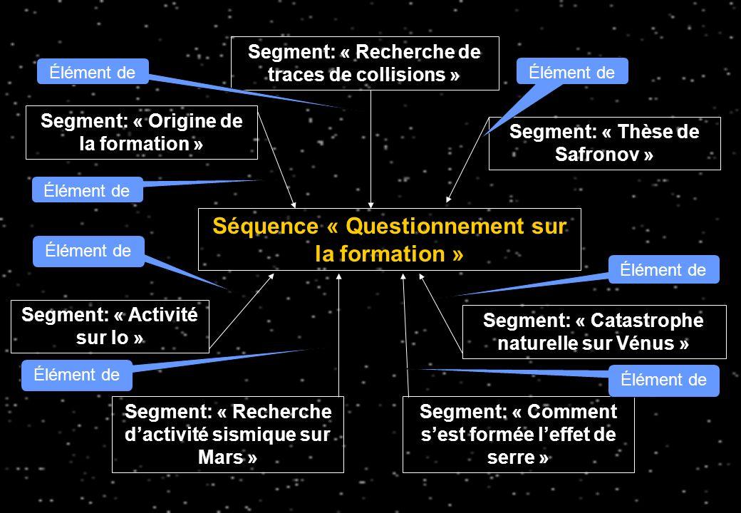 Séquence N° 2 « Questionnement sur la formation » N° IdIntitulé du segmentDescription II.1Segment « Origine de la formation » II,1.1sous segment « L astrophysicien Hal Levison » interview II.1.2sous segment « Les nébuleuses » explication du narrateur II.1.3sous segment « Kant et Simon de la Place » II.2Segment « Thèse de Safronov » gravures II.2.1sous segment « 1ère étape: disque de poussière » images du système solaire II.2.2sous segment « Instabilité gravitationnelle » reconstitutions II.2.3sous segment « 2ème étape: l accrétion » reconstitutions II,2.4sous segment « Absorption finie » reconstitutions II.2.5sous segment « Traces d impact » reconstitutions, images de synthèse II.3Segment « Recherche de traces de collisions » II.3.1sous segment « Les collisions » images de synthèse II.3.2sous segment « Fin des collisions » images de synthèse II.3.4sous segment « Le Schumaker de Lévy » explications de l astronome David Lévy, le journal du Times de l époque II.4Segment « Recherche d activité sismique sur Mars » interview des géologues planétaire, images d archives II.5Segment « Catastrophe naturelle sur Vénus » images 3D, archives vidéos du sol de Vénus II.6Segment « Comment s est formée l effet de serre » explications de Dean Sprinspool II.7Segment « Activité sur Io » explications de Brad Smith