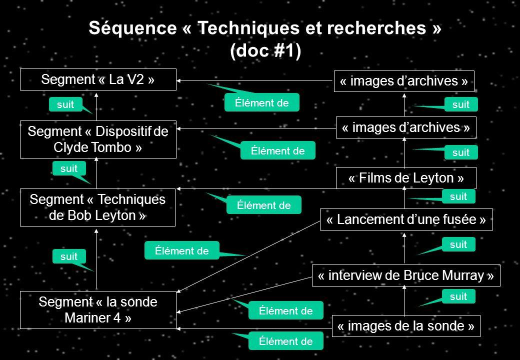 Chapitre 3 Lorganisation syntagmatique dune séquence audiovisuelle