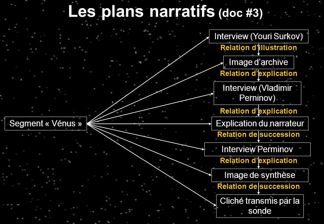 Les plans narratifs (doc #3) Segment « laventure vers Vénus » Segment « laventure vers Jupiter » Segment « Objectif Titan » Segment « laventure vers Mars » Relation chronologique de succession