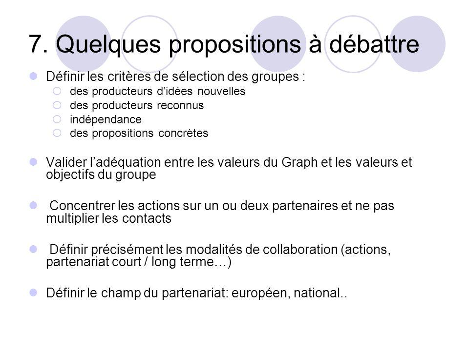 7. Quelques propositions à débattre Définir les critères de sélection des groupes : des producteurs didées nouvelles des producteurs reconnus indépend