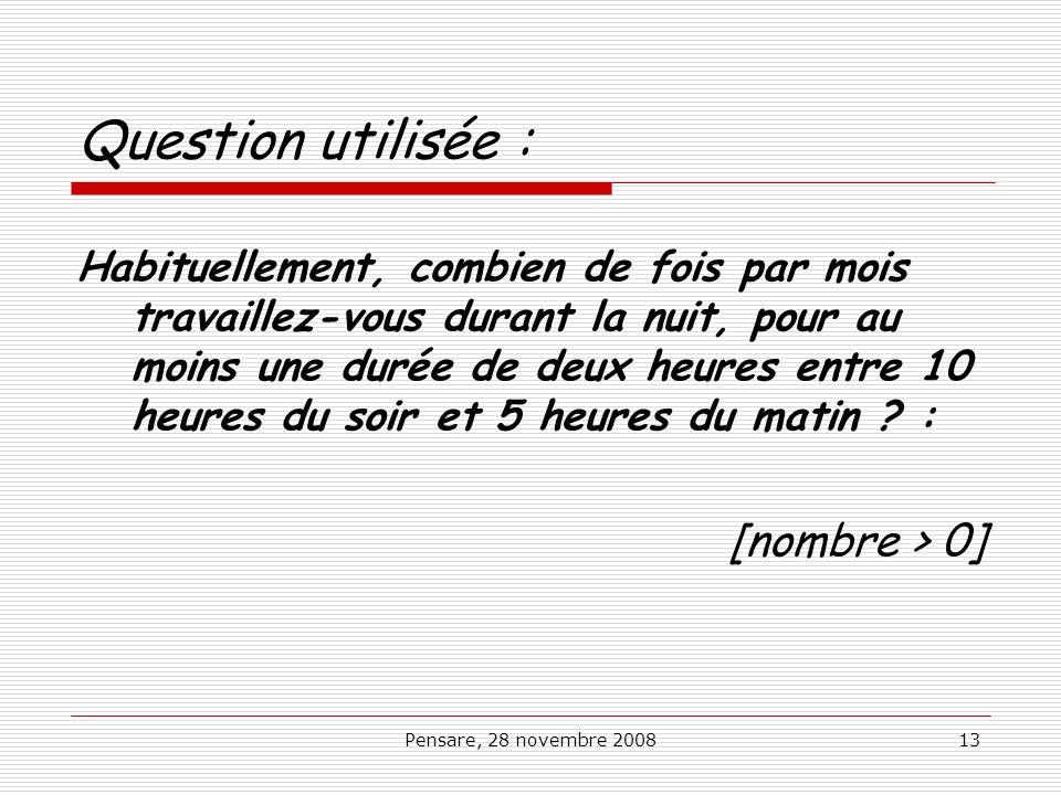 Pensare, 28 novembre 200813 Question utilisée : Habituellement, combien de fois par mois travaillez-vous durant la nuit, pour au moins une durée de de