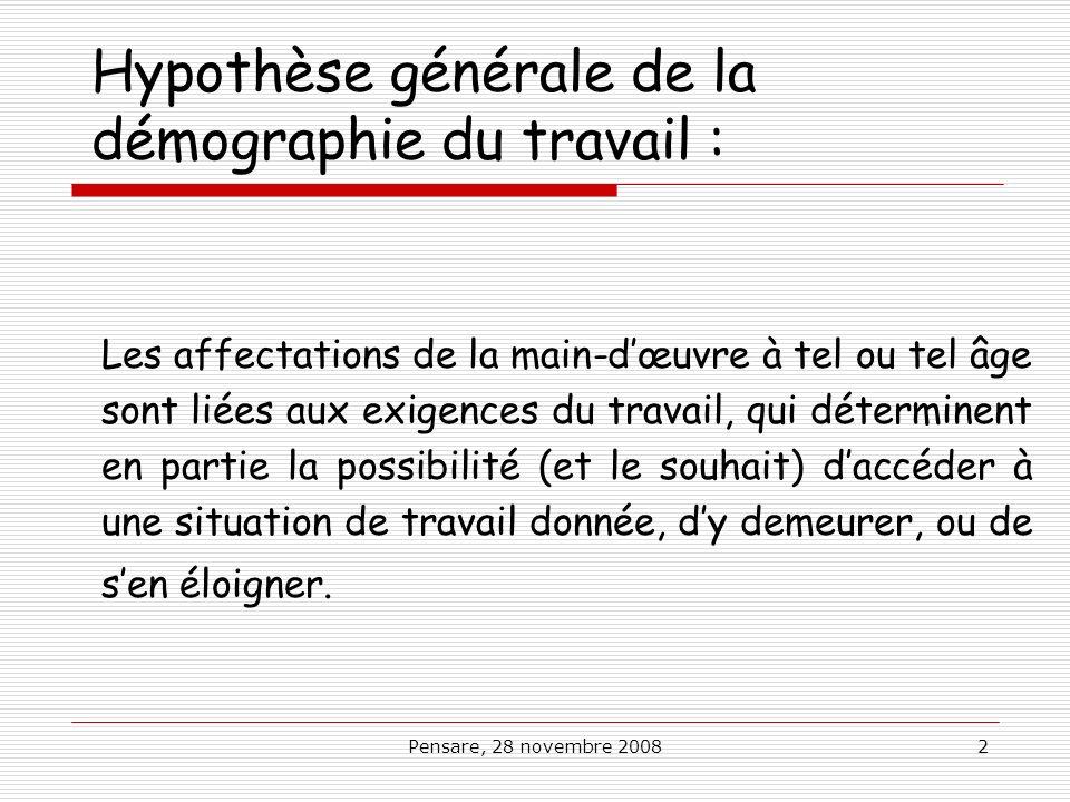 Pensare, 28 novembre 20082 Hypothèse générale de la démographie du travail : Les affectations de la main-dœuvre à tel ou tel âge sont liées aux exigen