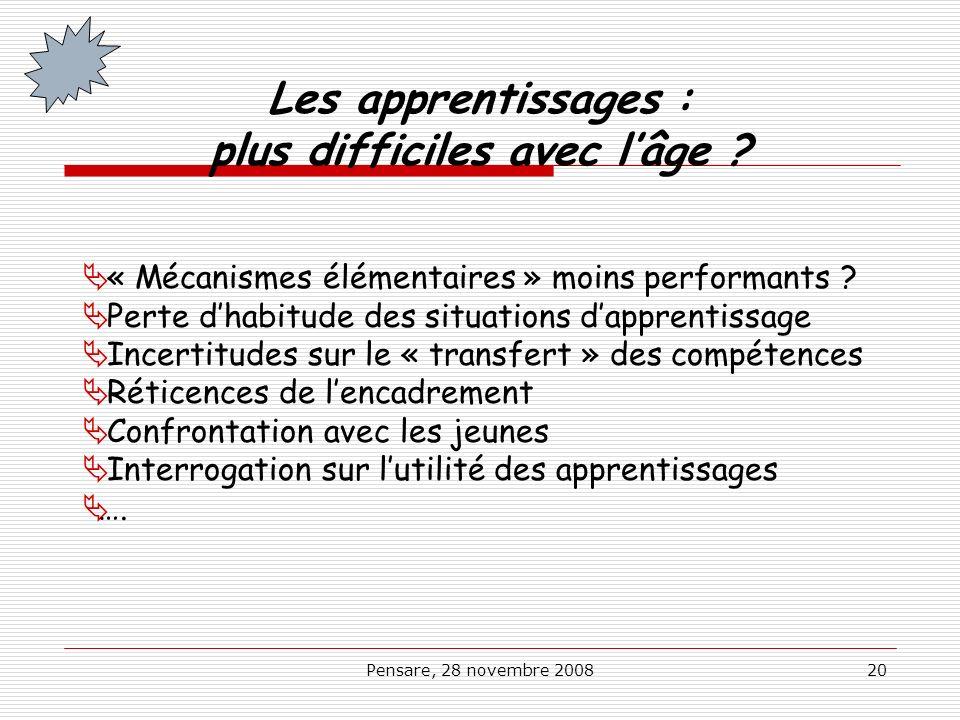 Pensare, 28 novembre 200820 Les apprentissages : plus difficiles avec lâge ? « Mécanismes élémentaires » moins performants ? Perte dhabitude des situa
