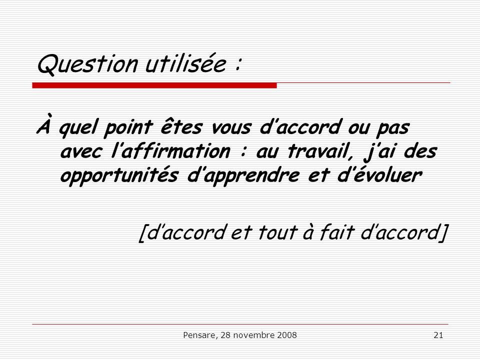 Pensare, 28 novembre 200821 Question utilisée : À quel point êtes vous daccord ou pas avec laffirmation : au travail, jai des opportunités dapprendre