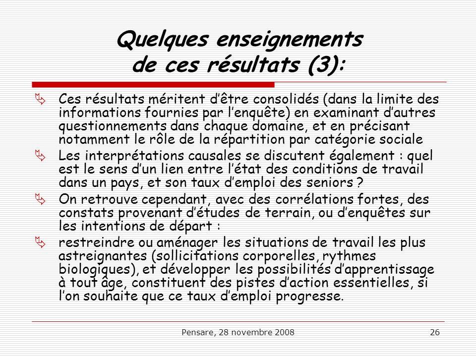 Pensare, 28 novembre 200826 Quelques enseignements de ces résultats (3): Ces résultats méritent dêtre consolidés (dans la limite des informations four