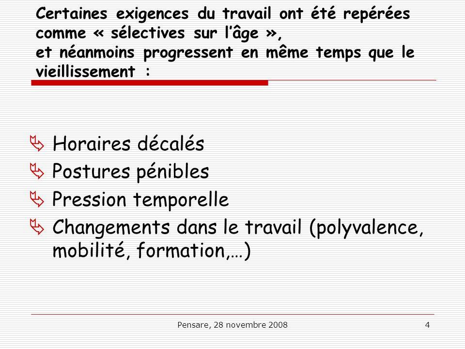 Pensare, 28 novembre 20084 Certaines exigences du travail ont été repérées comme « sélectives sur lâge », et néanmoins progressent en même temps que l
