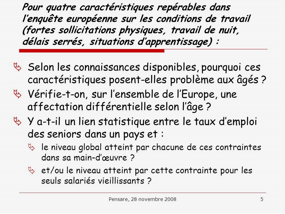Pensare, 28 novembre 20085 Pour quatre caractéristiques repérables dans lenquête européenne sur les conditions de travail (fortes sollicitations physi