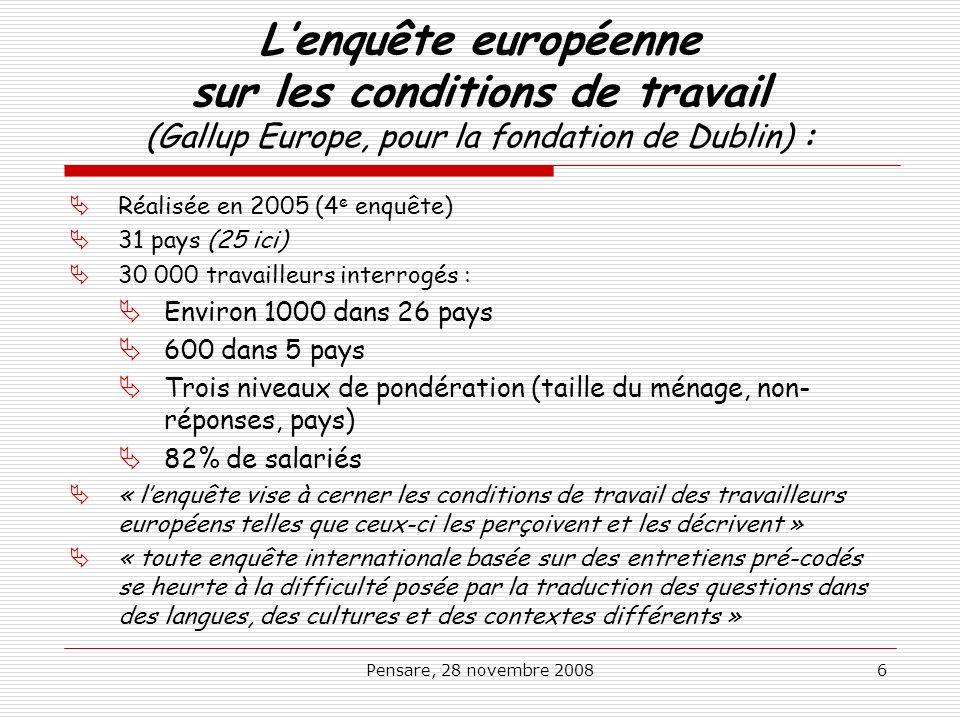 Pensare, 28 novembre 20086 Lenquête européenne sur les conditions de travail (Gallup Europe, pour la fondation de Dublin) : Réalisée en 2005 (4 e enqu
