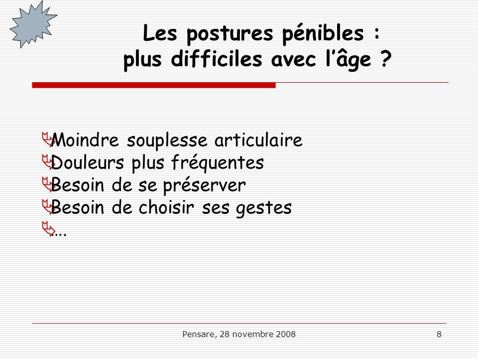 Pensare, 28 novembre 20088 Les postures pénibles : plus difficiles avec lâge ? Moindre souplesse articulaire Douleurs plus fréquentes Besoin de se pré