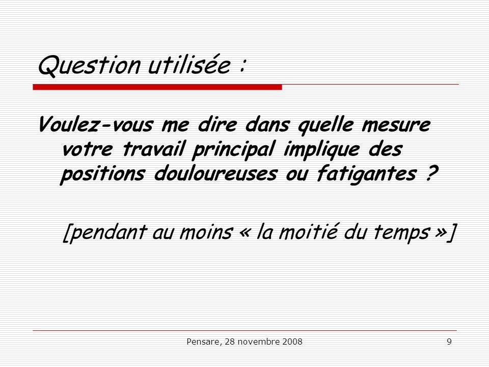 Pensare, 28 novembre 20089 Question utilisée : Voulez-vous me dire dans quelle mesure votre travail principal implique des positions douloureuses ou f